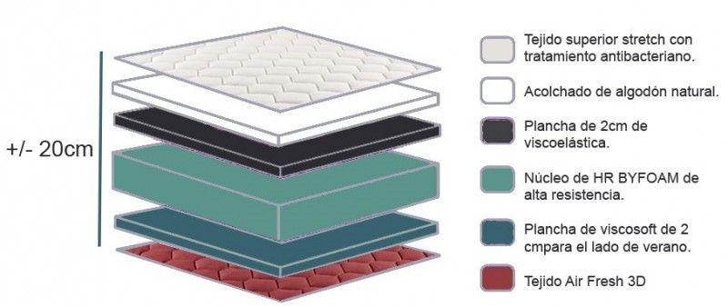 Memory Fresh 3D capas