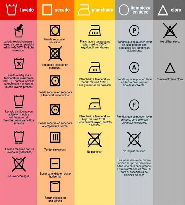 etiquetas de lavado